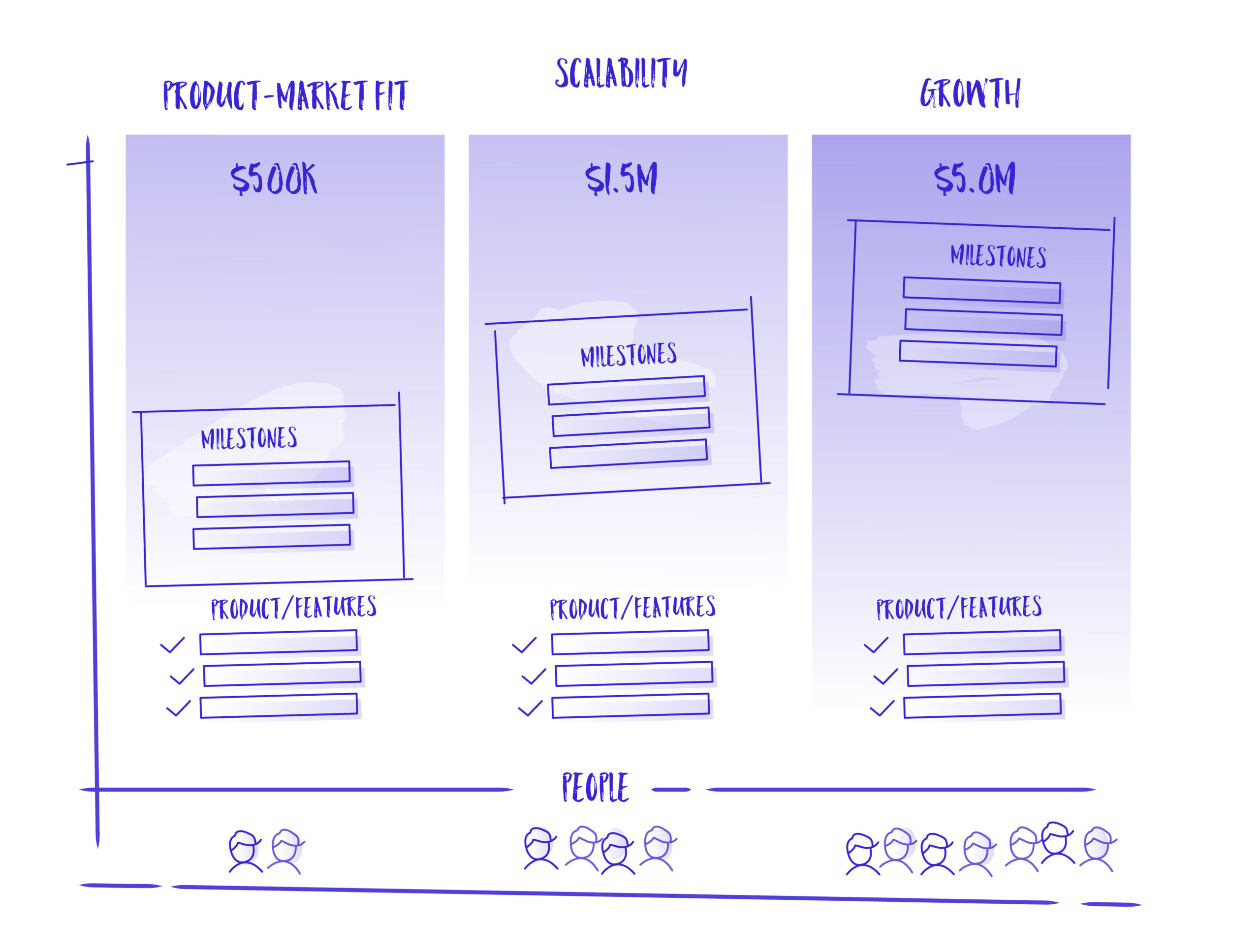 Start-up Metri